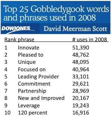Top ten gobbledygook words